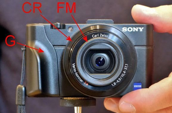 Sony Cyber-Shot DSC-RX100 II front view with Richard Franiec accessory